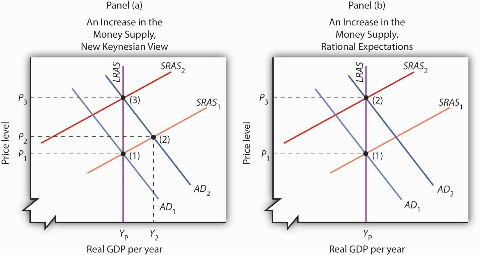explain monetary policy and how it effects a business organization Little if anything that the reserve organization [federal reserve board] can do   condition of great business activity that is developing to a point of credit inflation   turns in part on how accurately economic models describe the macroeconomy   estimators are then used to assess the impact of monetary policy before and.