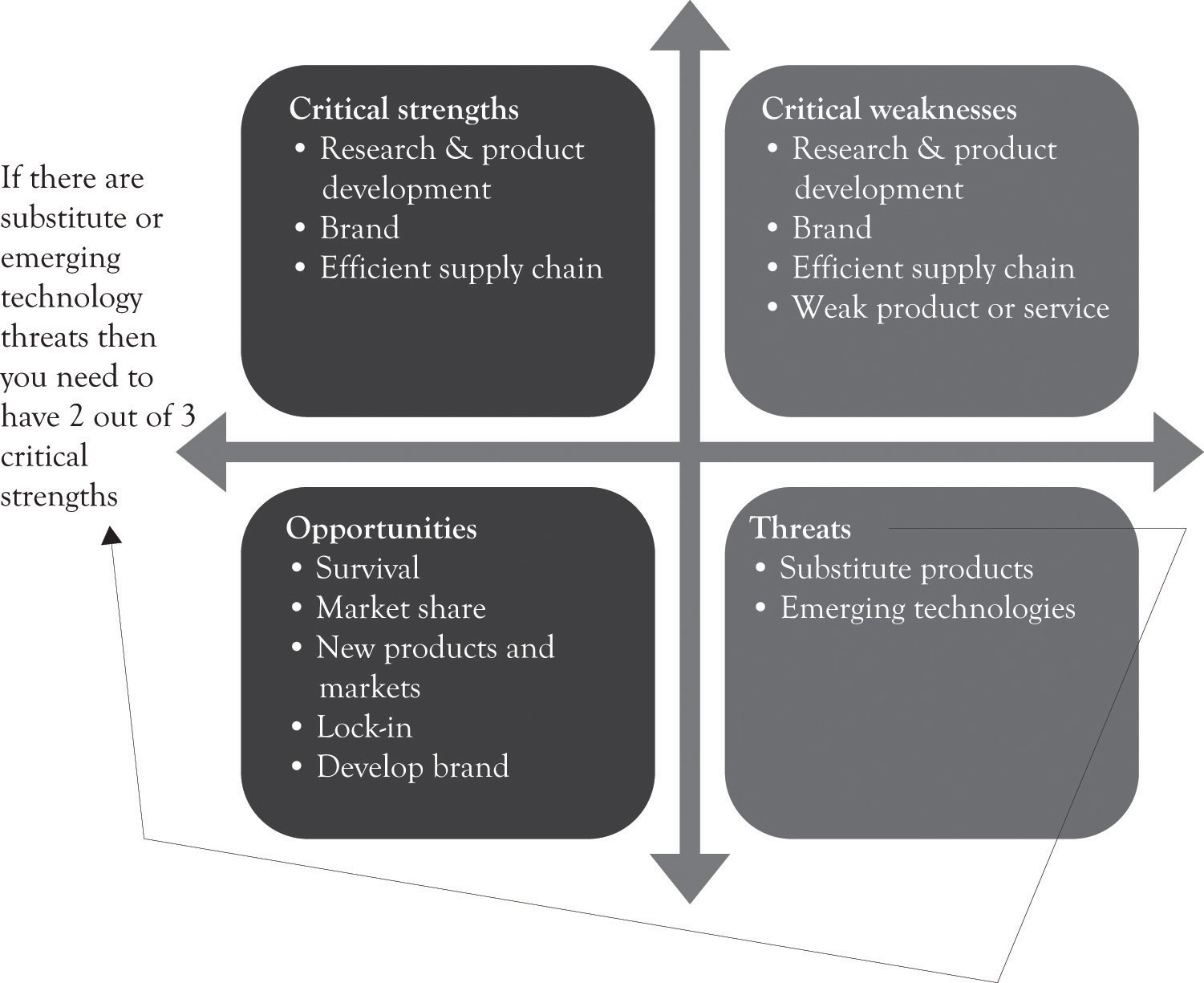 Three Stage process of determining Abuse of dominance