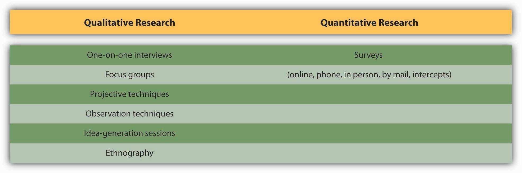 qualitative descriptive research design