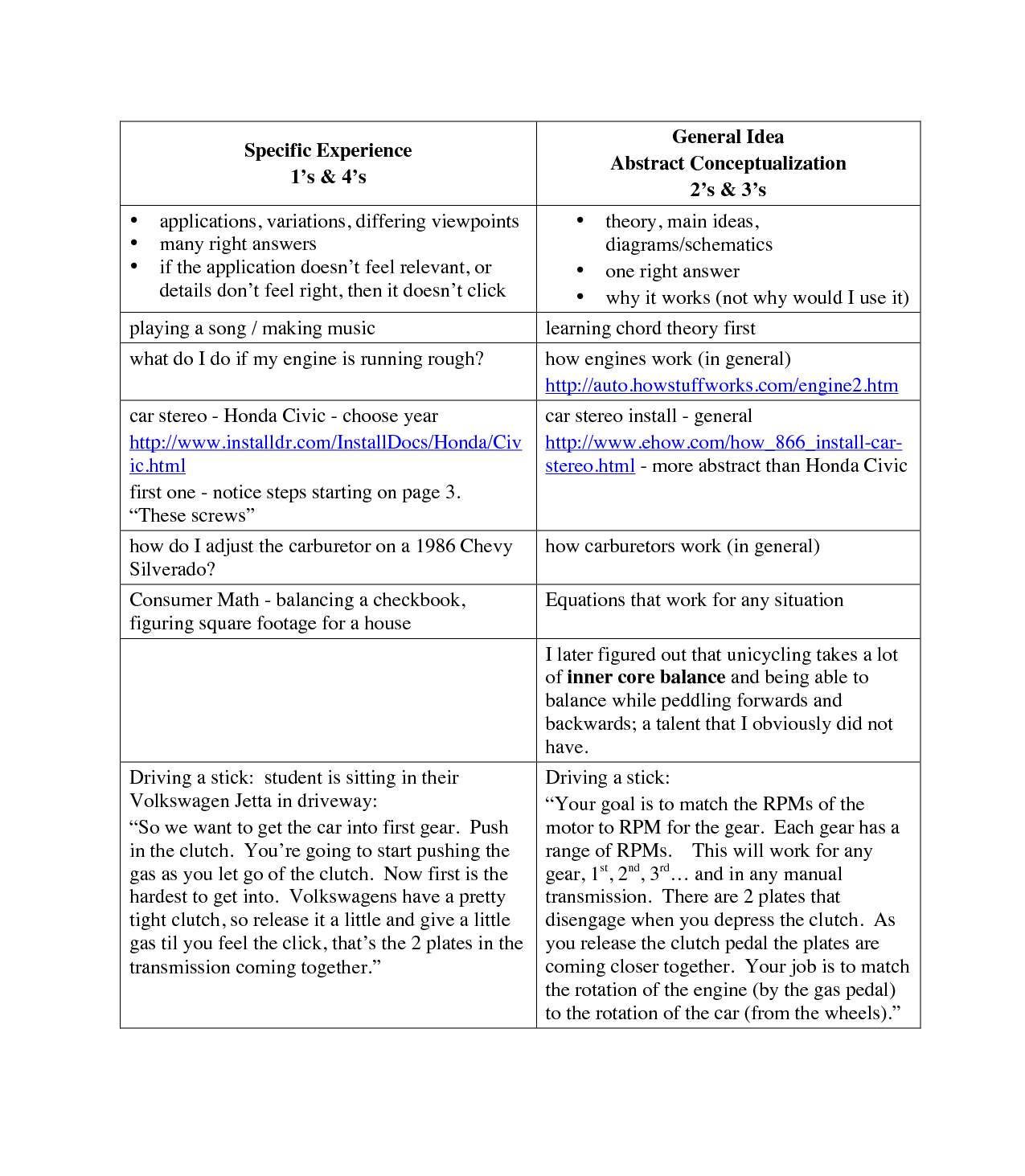 Introduction to Psychology 1018 – Than Vs then Worksheet
