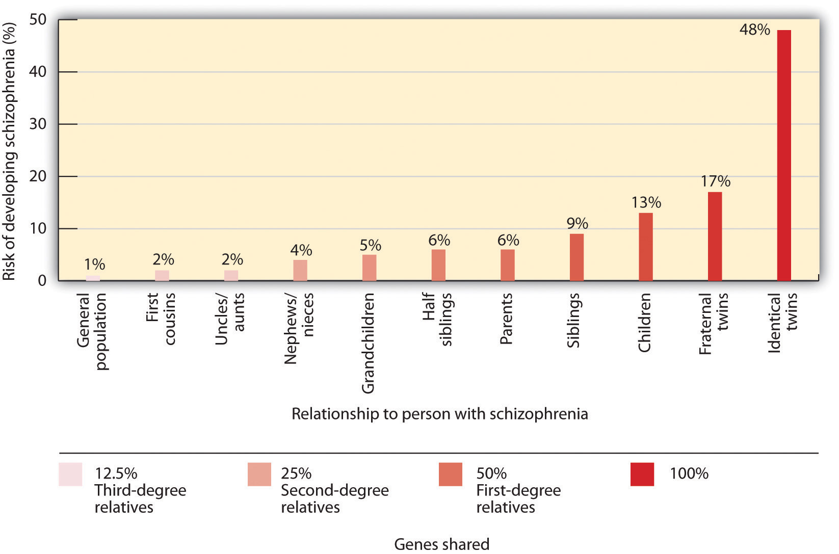 crime and schizophrenia People with schizophrenia are not usually violent in fact, most violent crimes are not committed by people with schizophrenia however, some symptoms are associated.