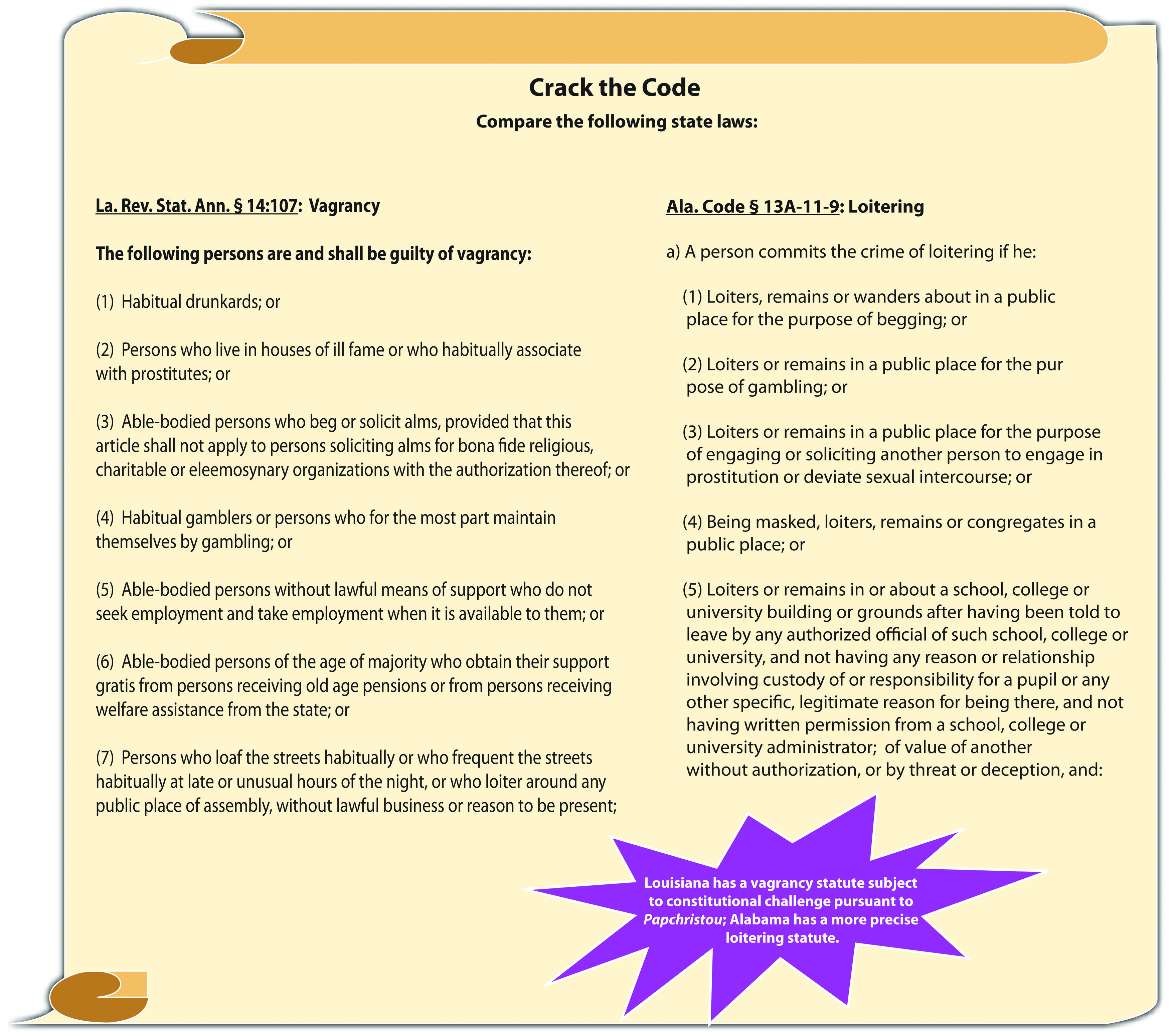 texas code criminal procedure everything flash cards