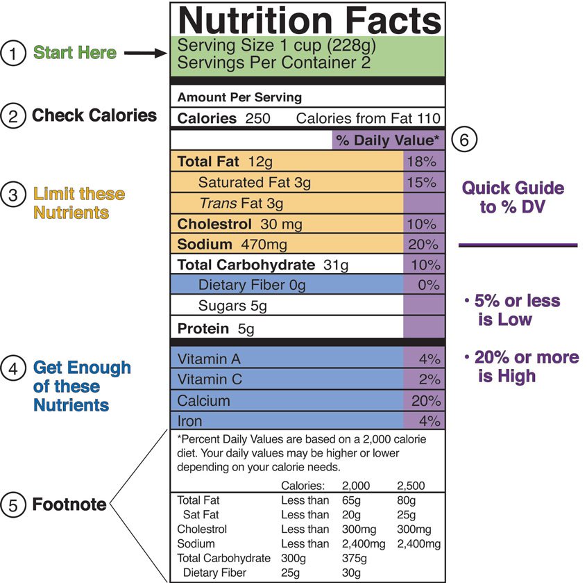 Health Now An Integrative Approach to Personal Health 10 – Reading Food Labels Worksheet