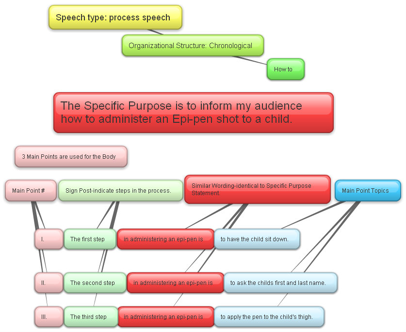 top 10 topics to write a speech on