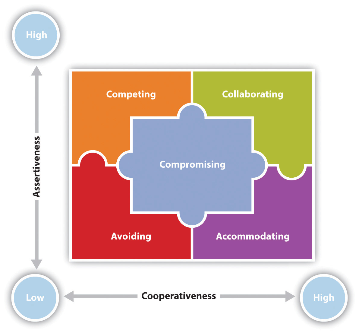 communication accommodation theory research Convergence in l2 speech seems to be an interesting and fruitful research area  due to the  speech convergence in communication accommodation theory.
