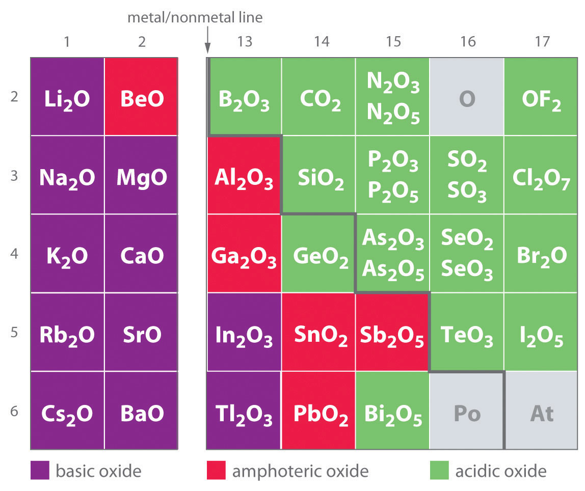 How many liquids are on the periodic table choice image periodic general chemistry principles patterns and applications 10m general chemistry principles patterns and applications 10m flatworld gamestrikefo gamestrikefo Image collections