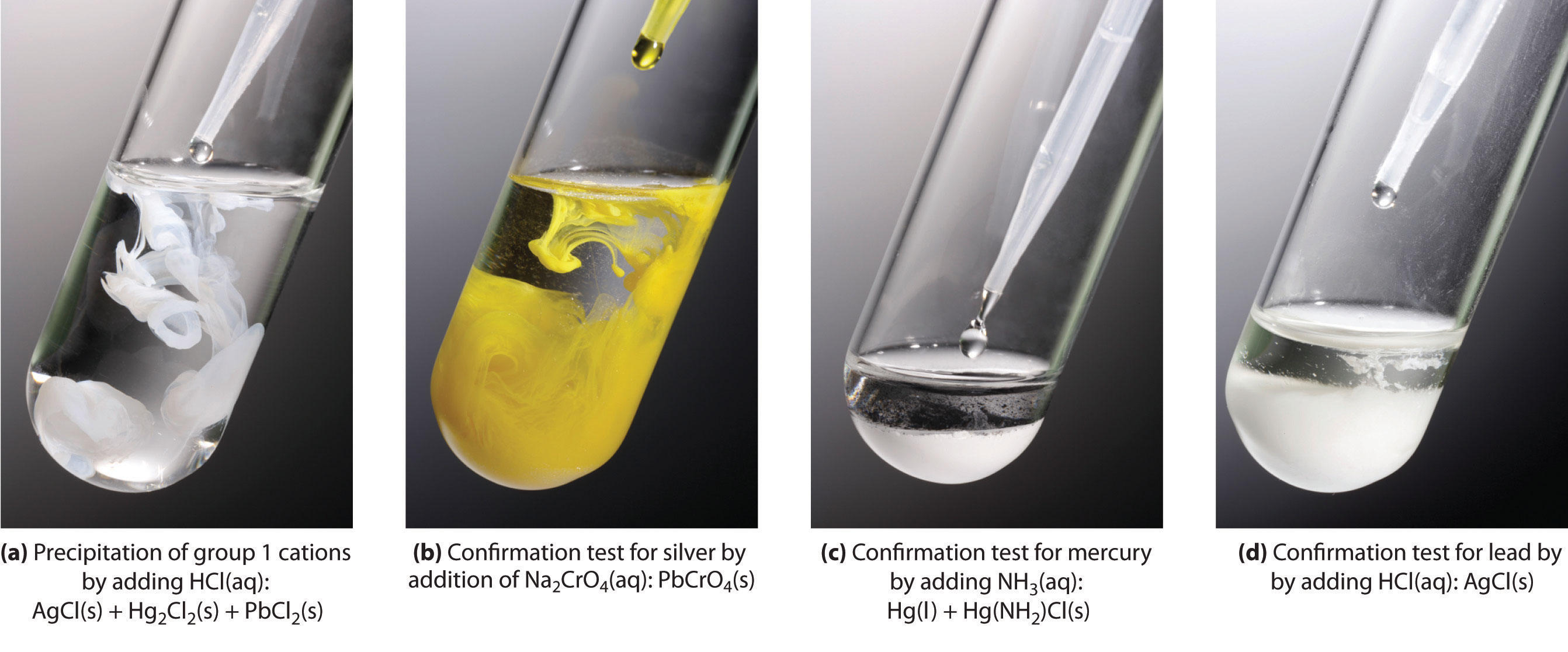 essay soluble chemicals