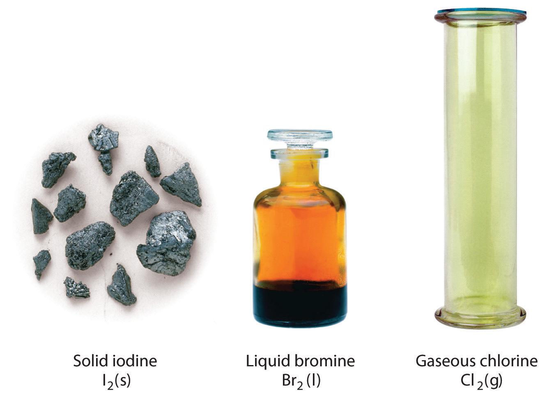 assayed definition chemistry