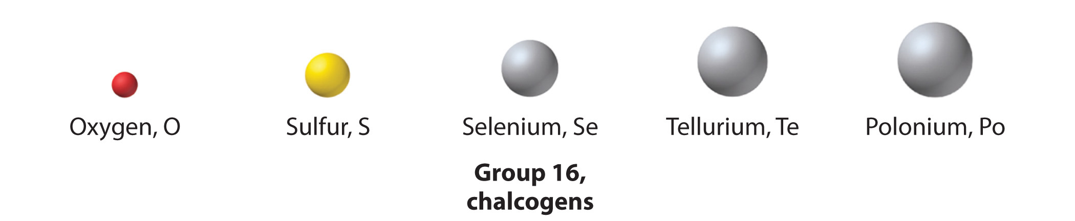 General chemistry principles patterns and applications 10 group 16 the chalcogens gamestrikefo Choice Image