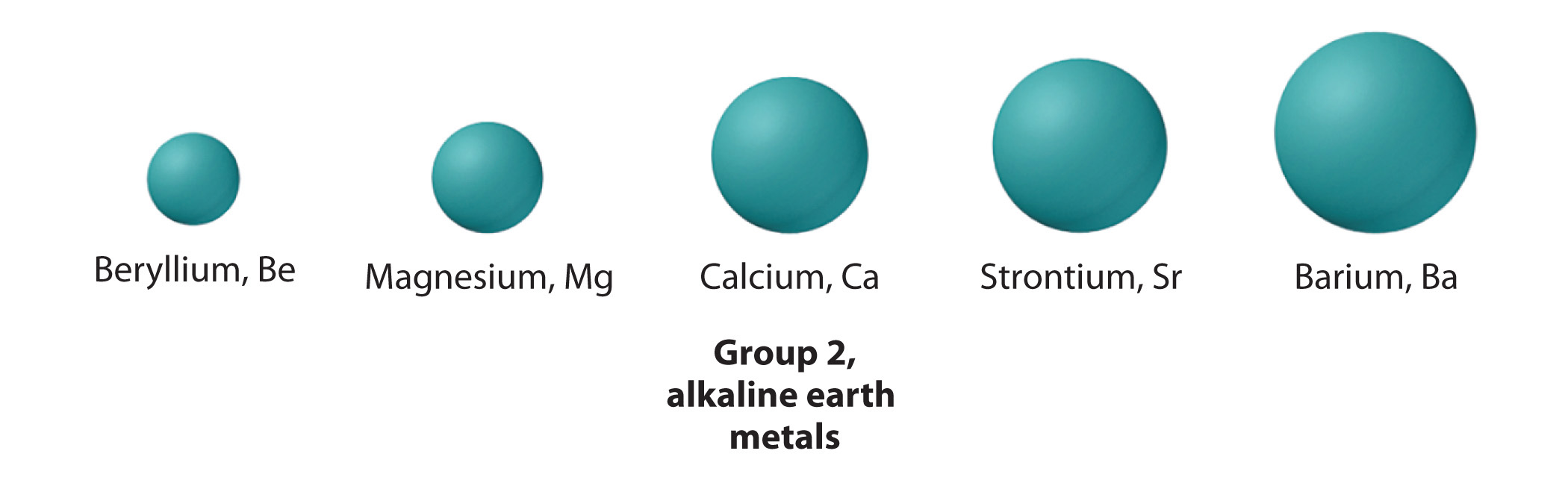 General chemistry principles patterns and applications v10 group 2 the alkaline earth metals urtaz Images