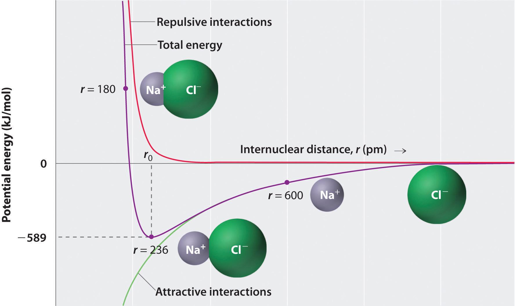 Calculate binding energy of uranium 235 dating 1