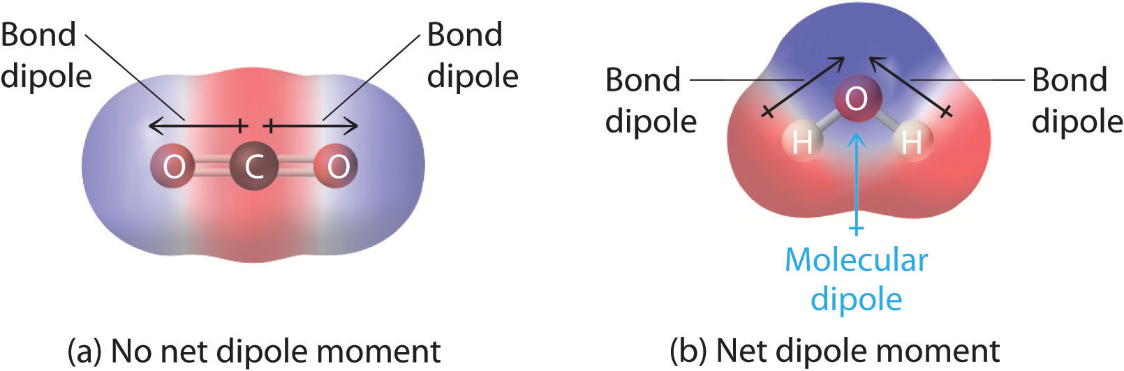 General chemistry principles patterns and applications 10 molecular dipole moments pooptronica