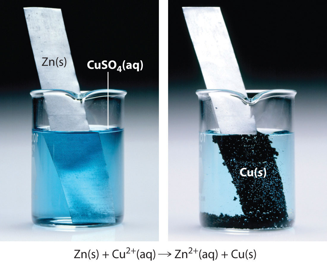 a laboratory experiment to acquire 2 grams of copper through the combination of cuso4 and zinc In the zinc-copper cell, electrons if a current of 150 a flows through an aqueous solution of cuso4 for 250 how many grams of silver will be produced if a.