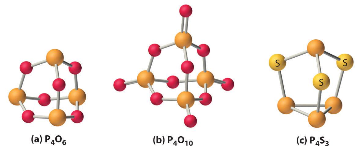 how to make white phosphorus from red phosphorus