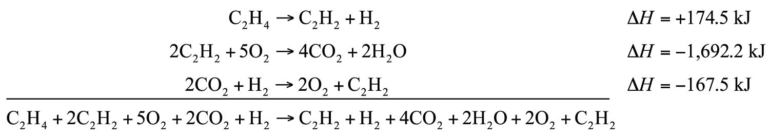 Introductory Chemistry V10 Flatworld