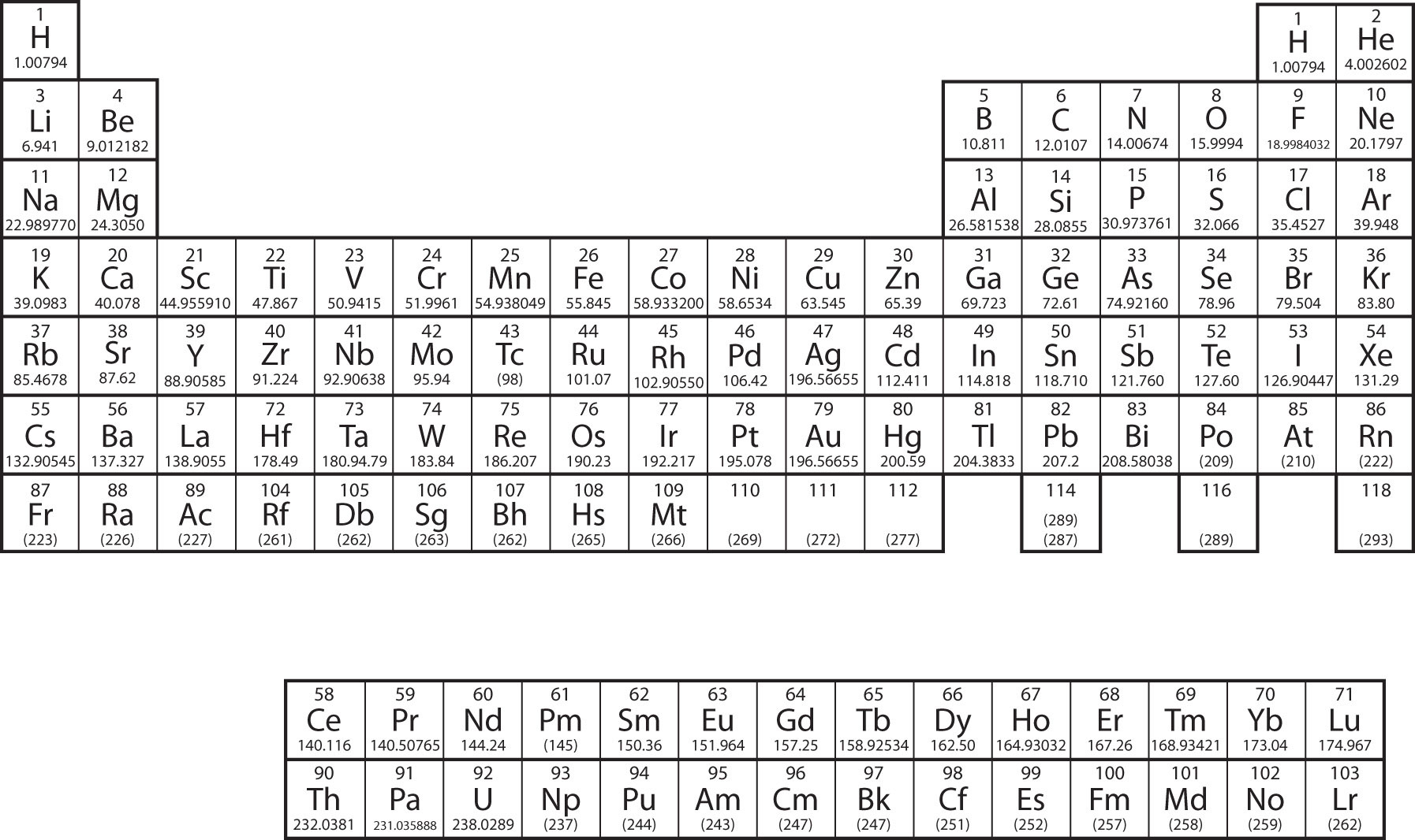 Introductory chemistry 103 flatworld a simple periodic table gamestrikefo Choice Image