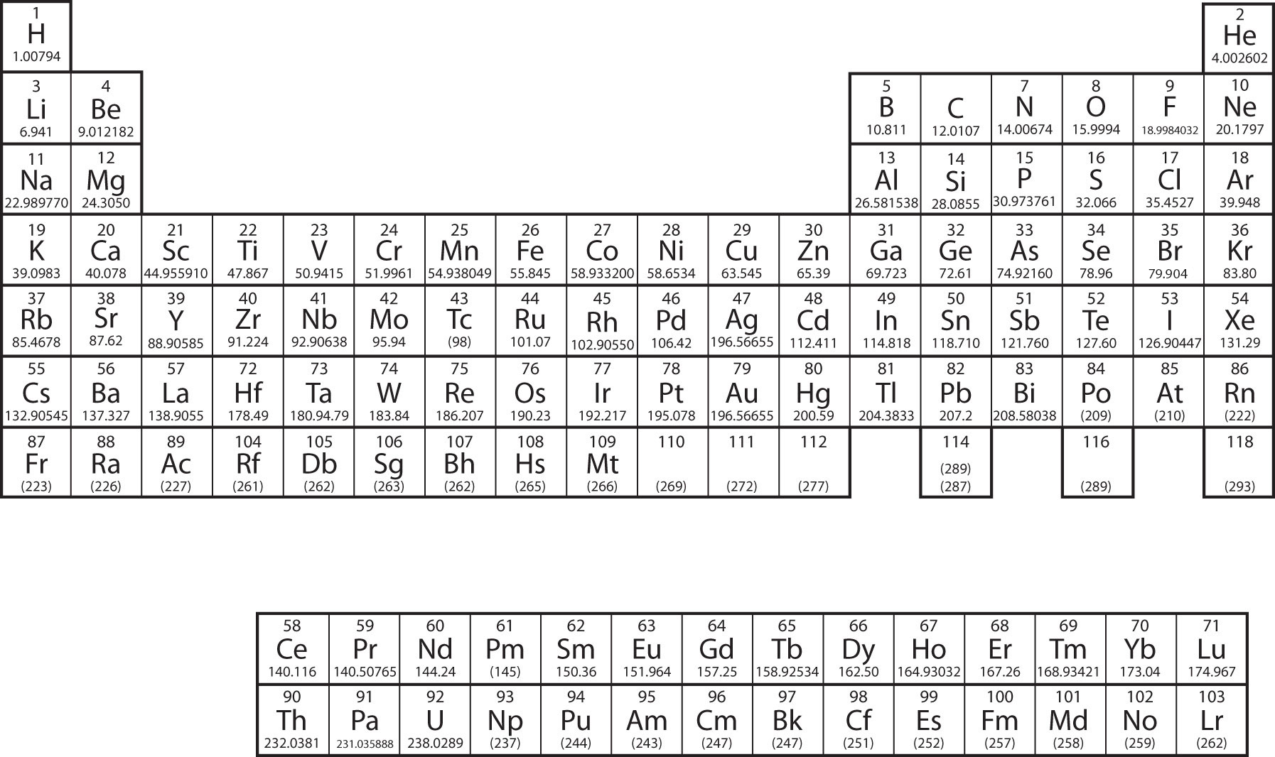Introductory chemistry 10 flatworld figure 88 the periodic table gamestrikefo Gallery