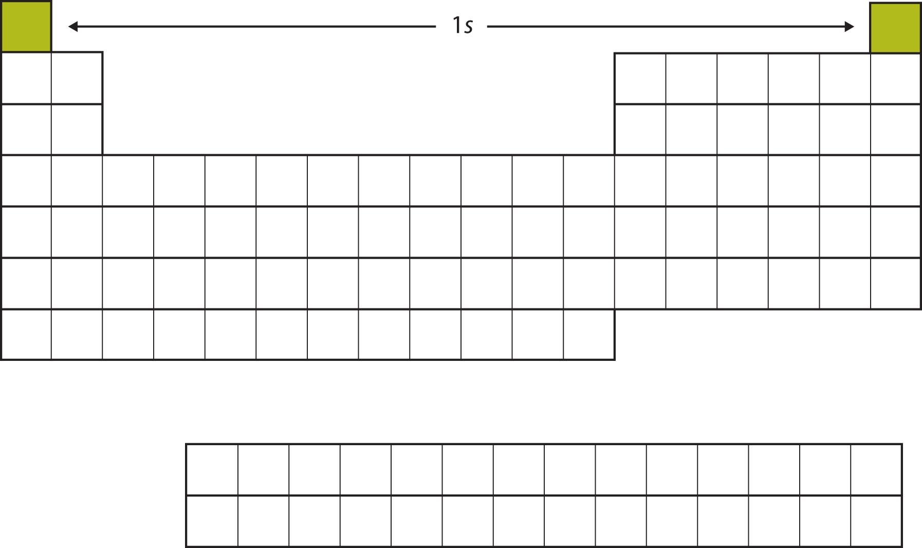 Introductory chemistry 101 flatworld the 1s subshell urtaz Choice Image