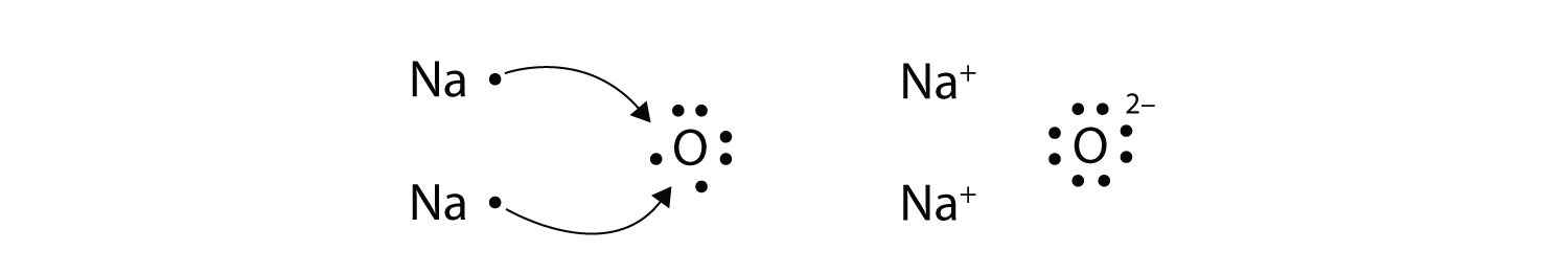 The Compounds For Calcium Chloride Electron Dot Diagram Enthusiast