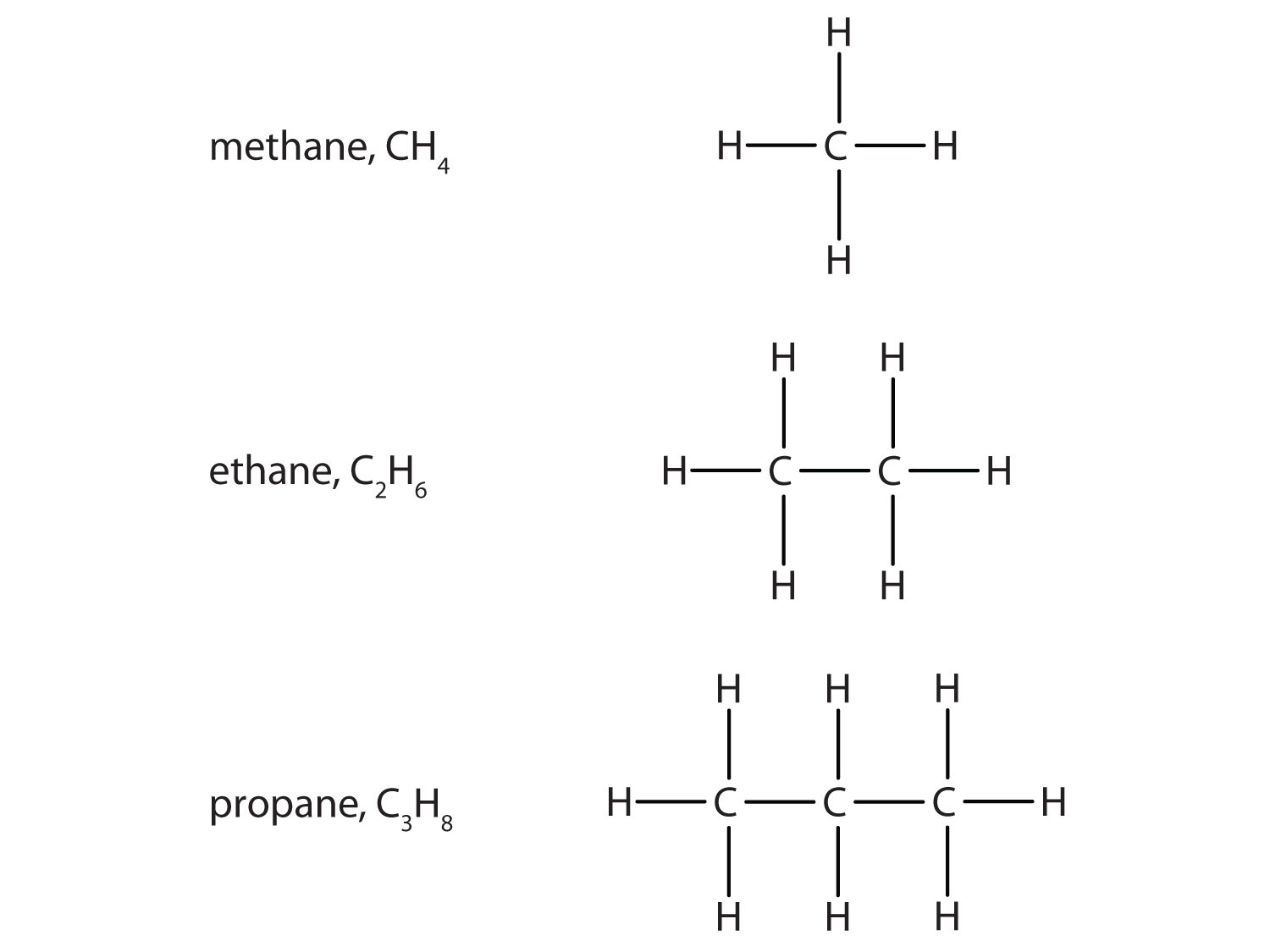 Chemical makeup of methane emo makeup methane tribromonitroso the basics of general organic and biological chemistry v 1 0 4 displayed formula biocorpaavc Gallery