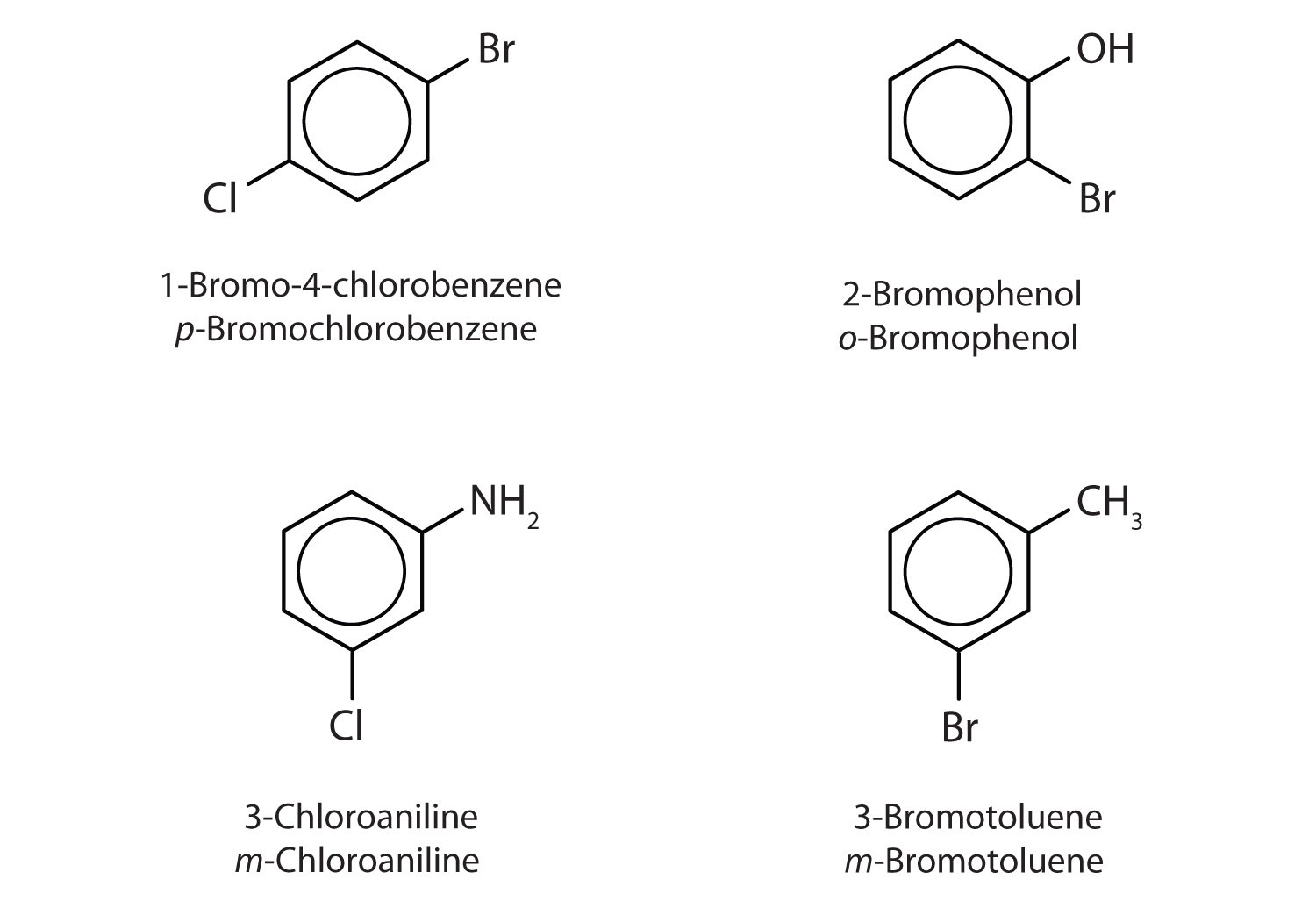 The basics of general organic and biological chemistry 104 when a common name is used the carbon atom that bears the group responsible for the name is given the number 1 gamestrikefo Images