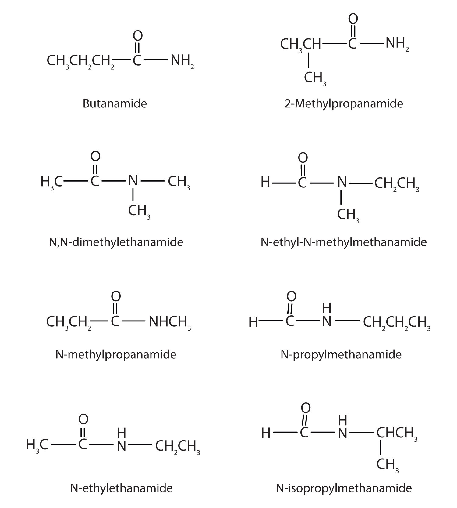 The Basics of General, Organic, and Biological Chemistry 1 0