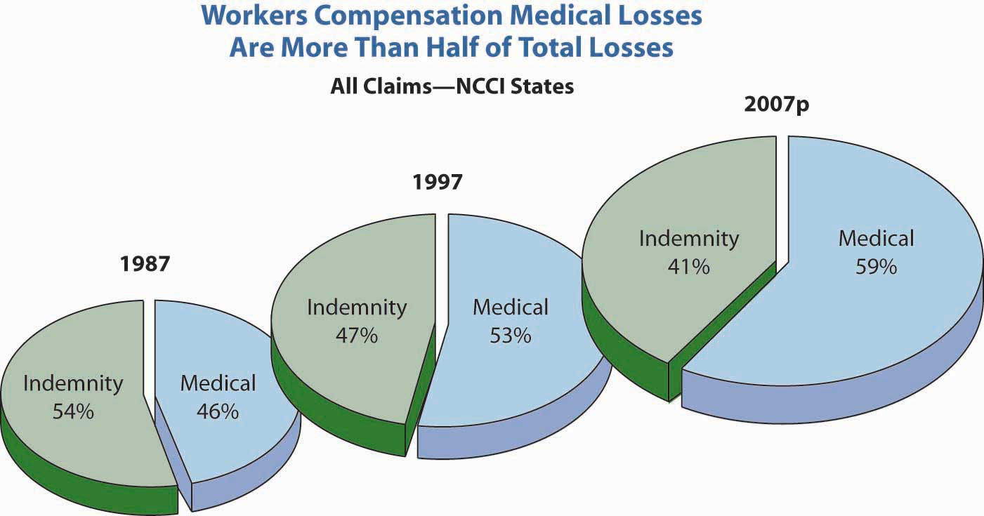workers compensation act 1987 pdf