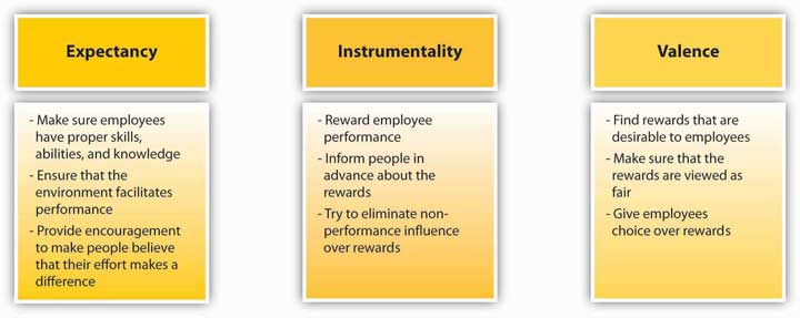 Organizational Behavior V1 1 Flatworld