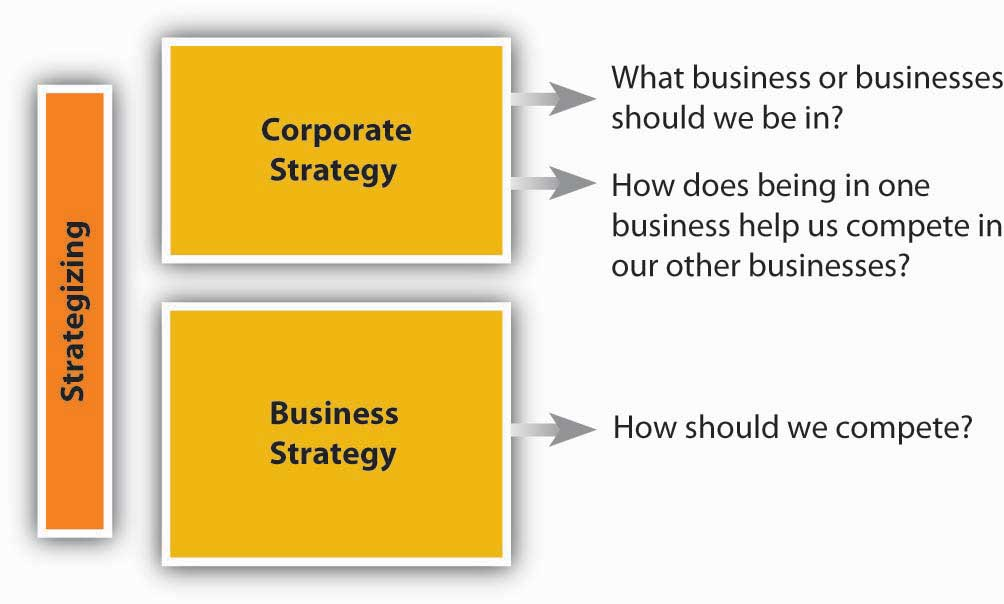 business strategy study guide Business strategy game quiz answers business strategy game guide – how to run a business email admin@bsgtipscom.