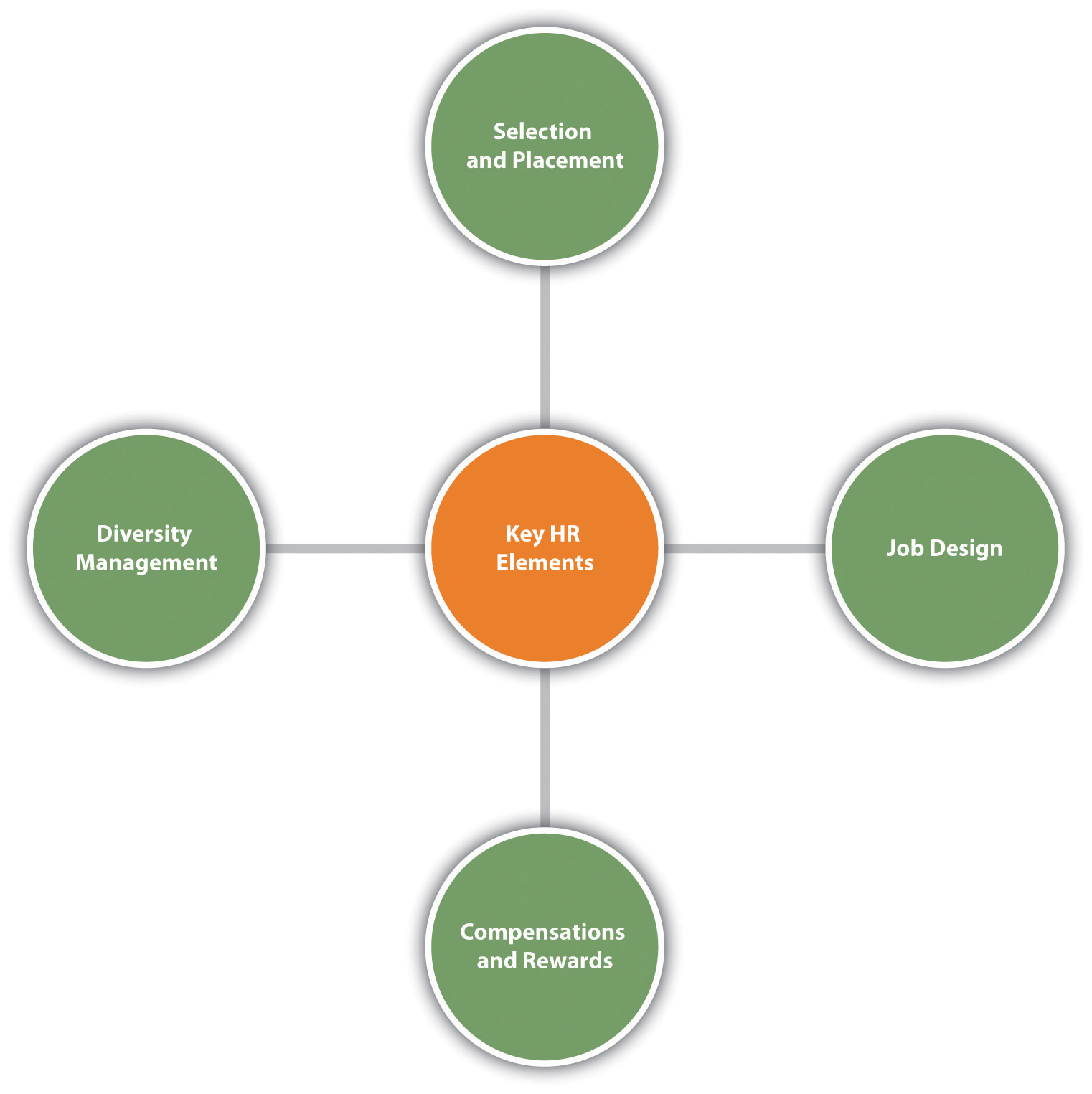 ihrm describe the main challenges of The essay's main objectives  points out the inadequacy of both poles to depict the ihrm dynamics and challenges of  but does not describe the national.