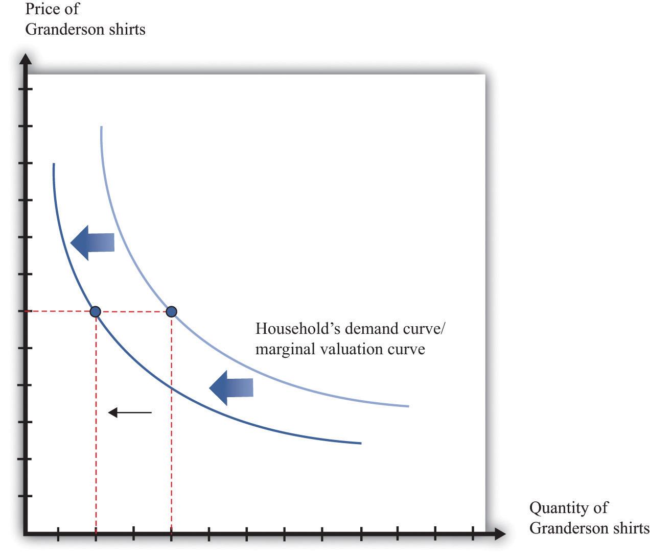 microeconomics theory through applications v1 0 1 flatworld. Black Bedroom Furniture Sets. Home Design Ideas