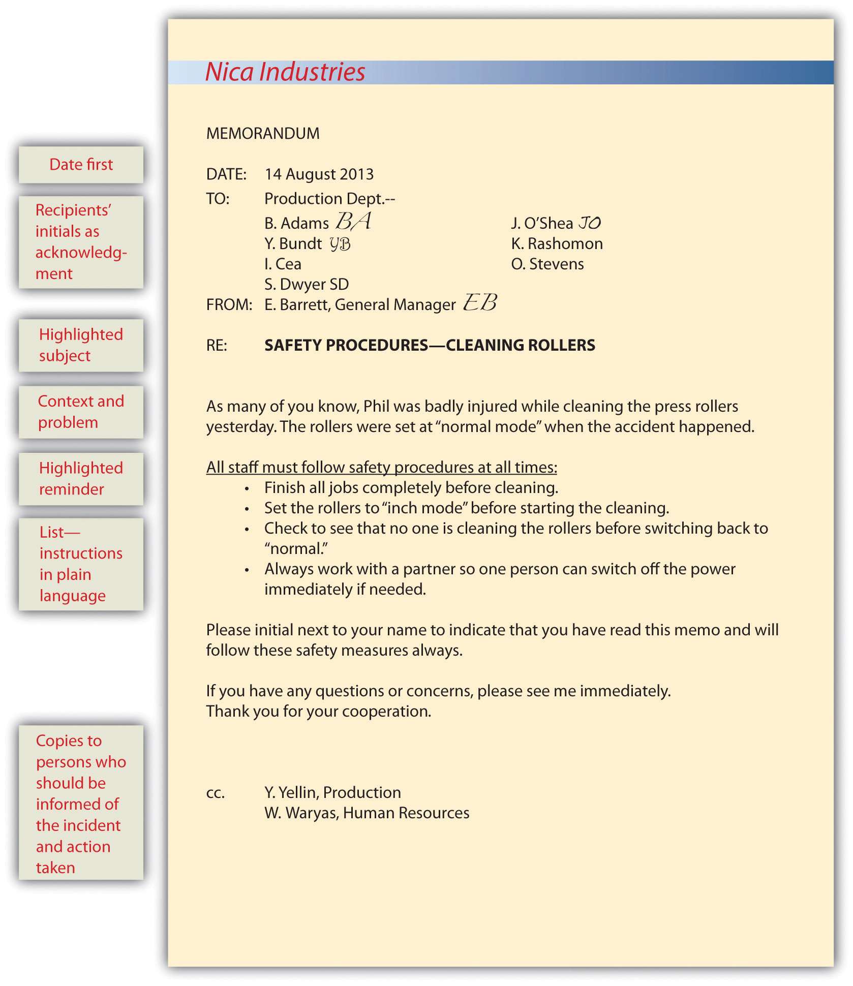 Similarities Of A Business Letter And A Memo 28 Images