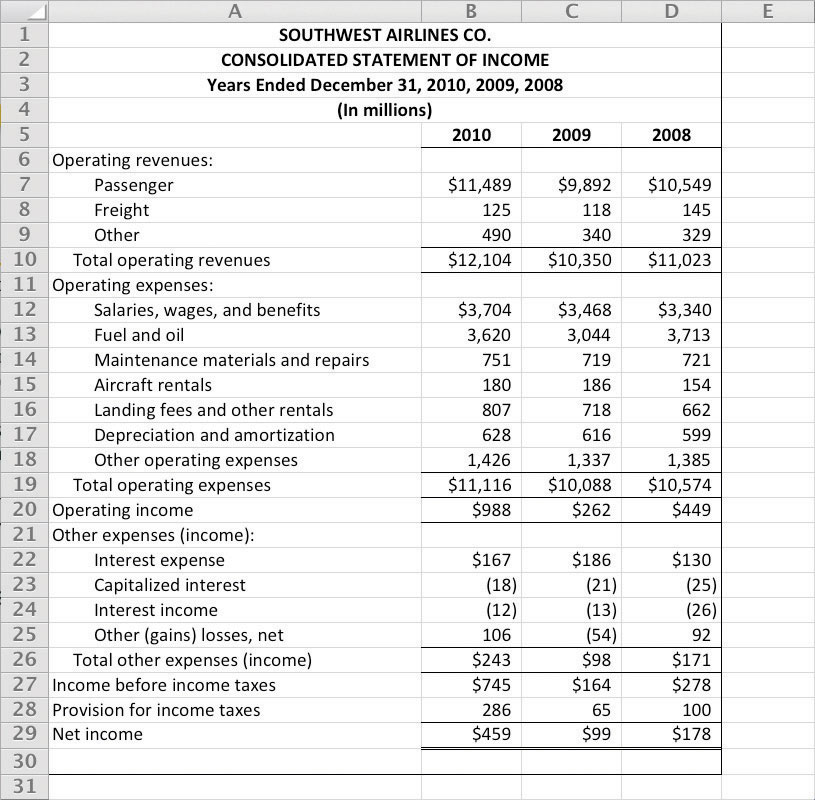 Projected Income Statement Template Excel  TvsputnikTk