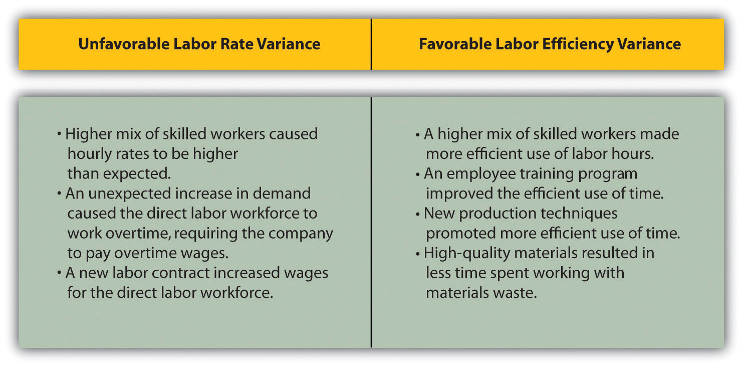 """progress of training unskilled workers management essay The final list of essays read like a """"management 101"""" course: listening to   create intermediate milestones and a plan for tracking progress towards them   is there anything preventing you from an unqualified """"yes"""" to the question, """"is this   here are a few ways you can make employees feel like they belong from day  one."""
