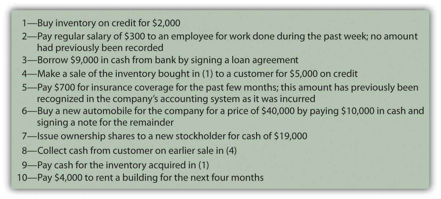 Financial Accounting V1 0 Flatworld