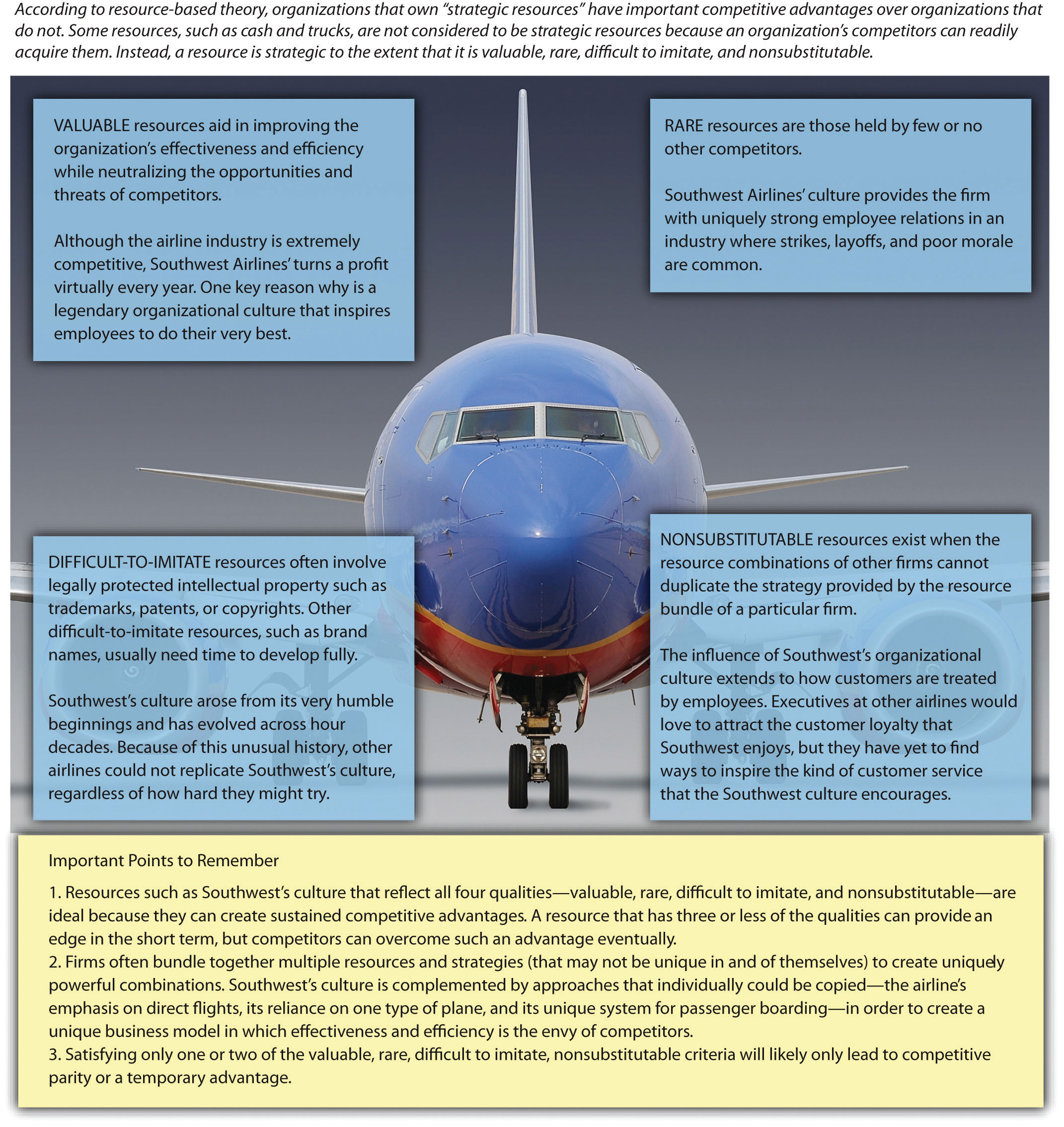 southwest airlines competitive advantages Southwest business, accounting, financial and prospective analysis  southwest airlines co southwest airlines co is a major  southwest has several competitive advantages among other major.