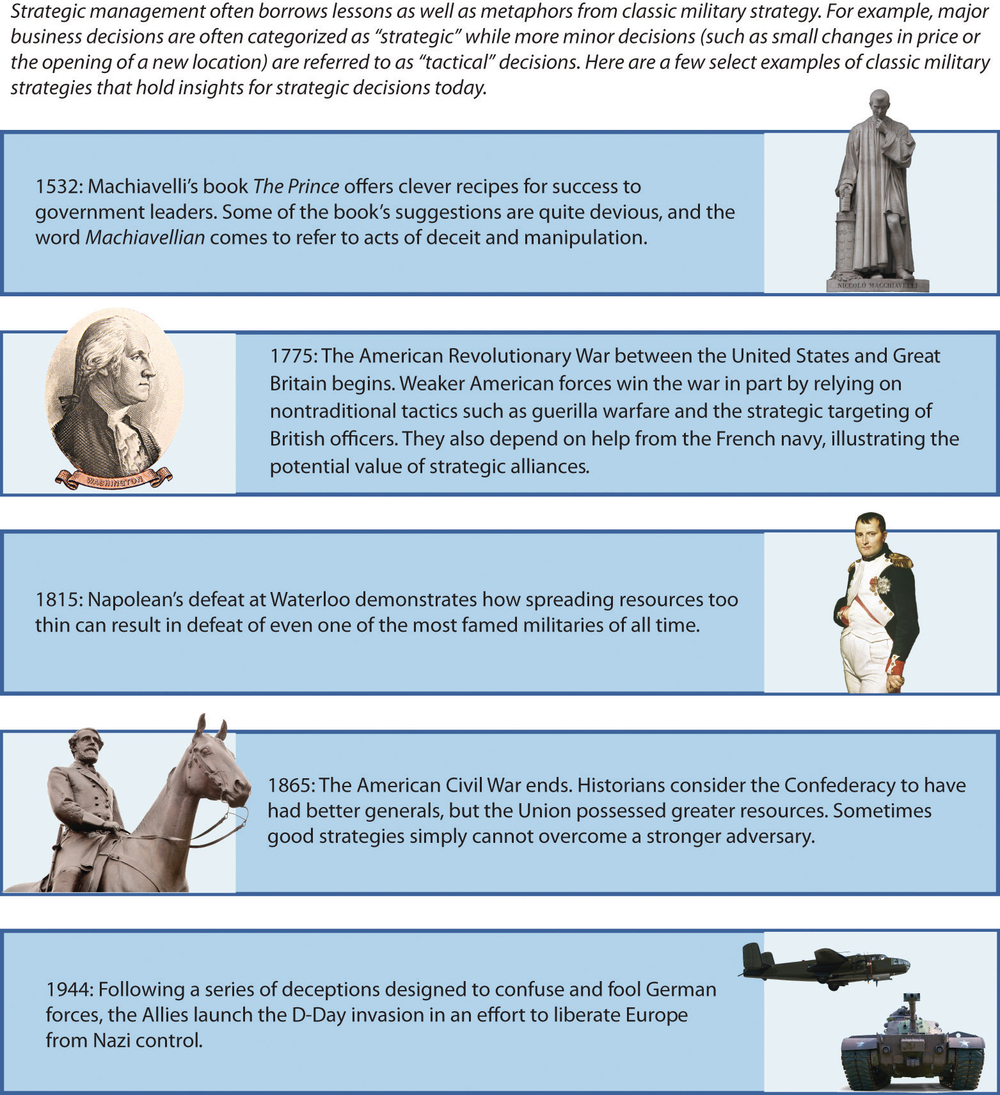 1 3 The History of Strategic Management | Mastering Strategic Management