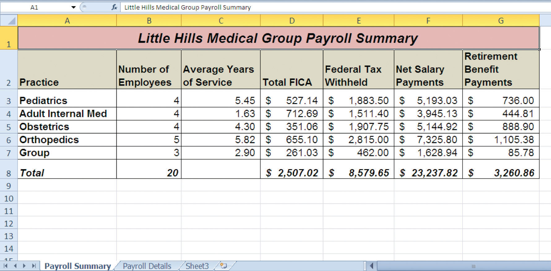 Payroll Calculations In Excel Zrom