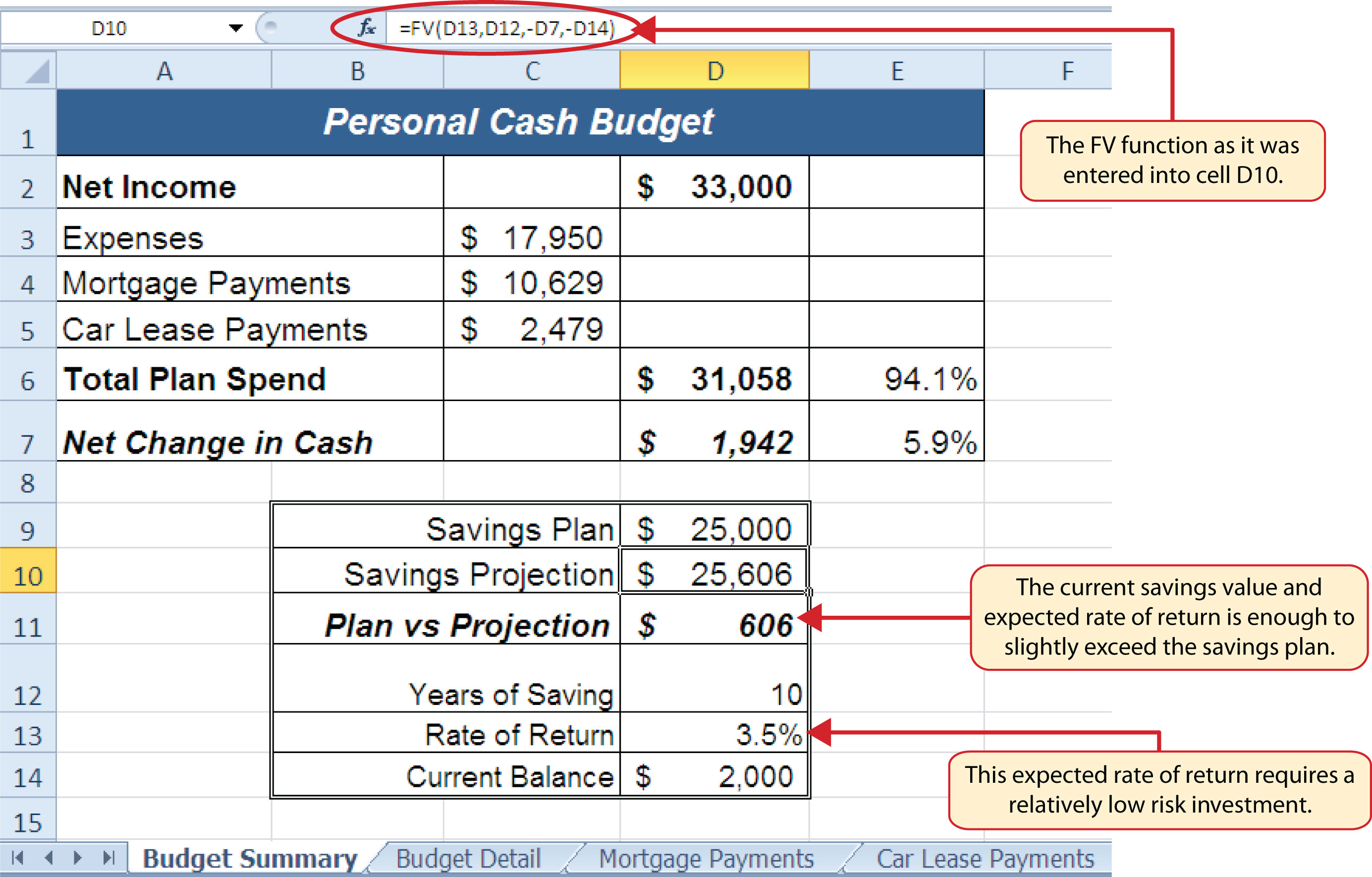 How to Use Microsoft Excel The Careers in Practice Series 11 – Mortgage Shopping Worksheet