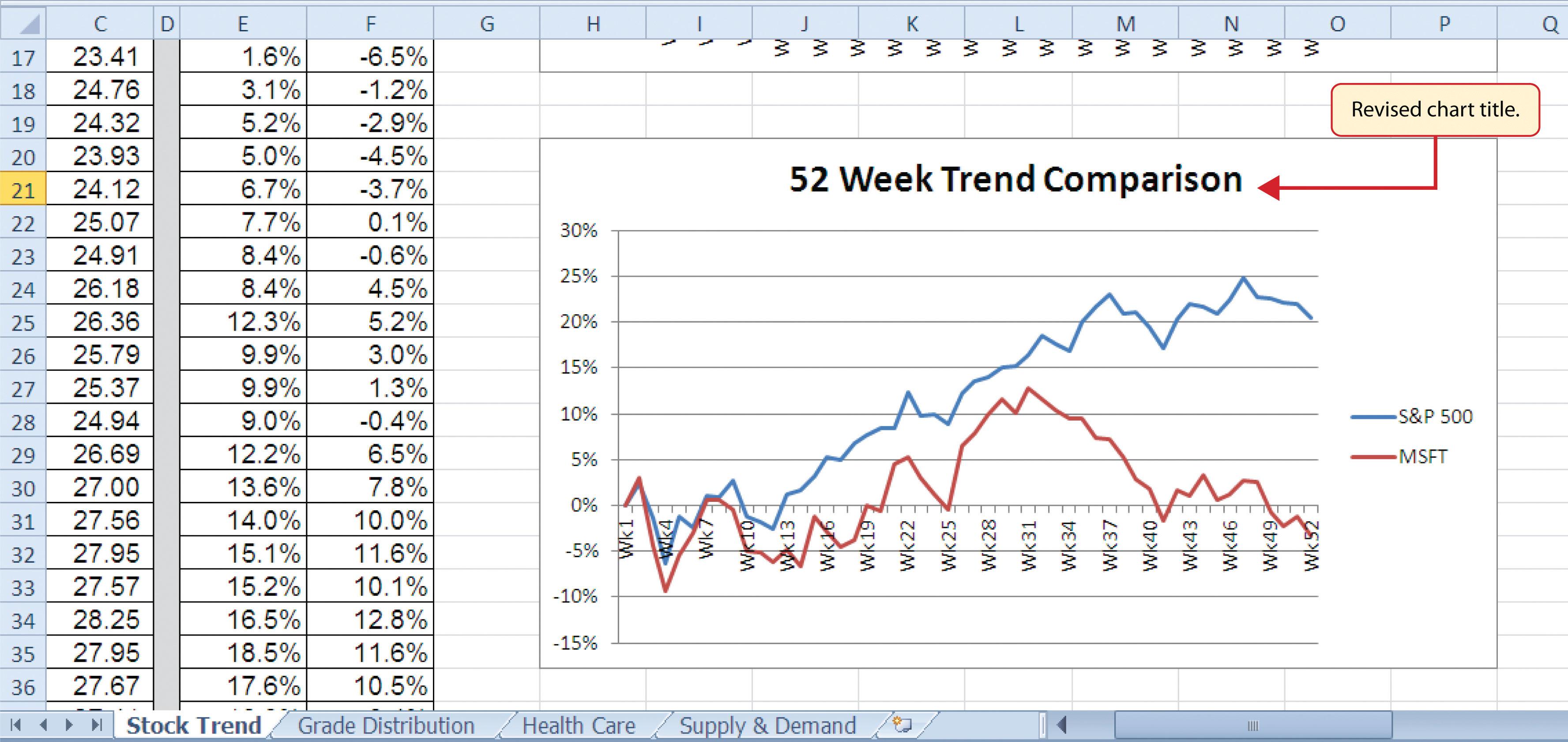 excel comparison chart