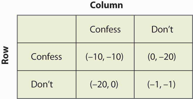 Introduction To Economic Analysis V101 Flatworld