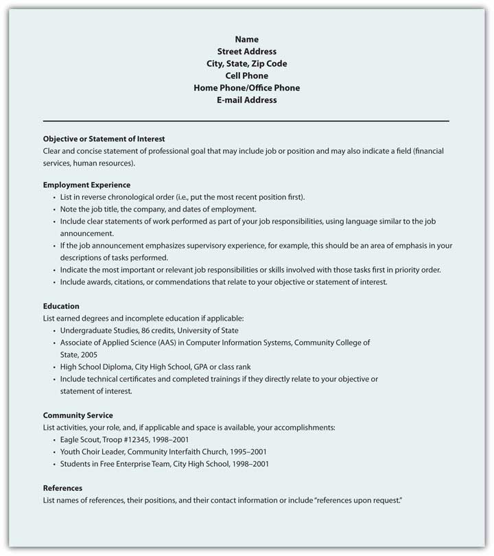 interest list for resumes