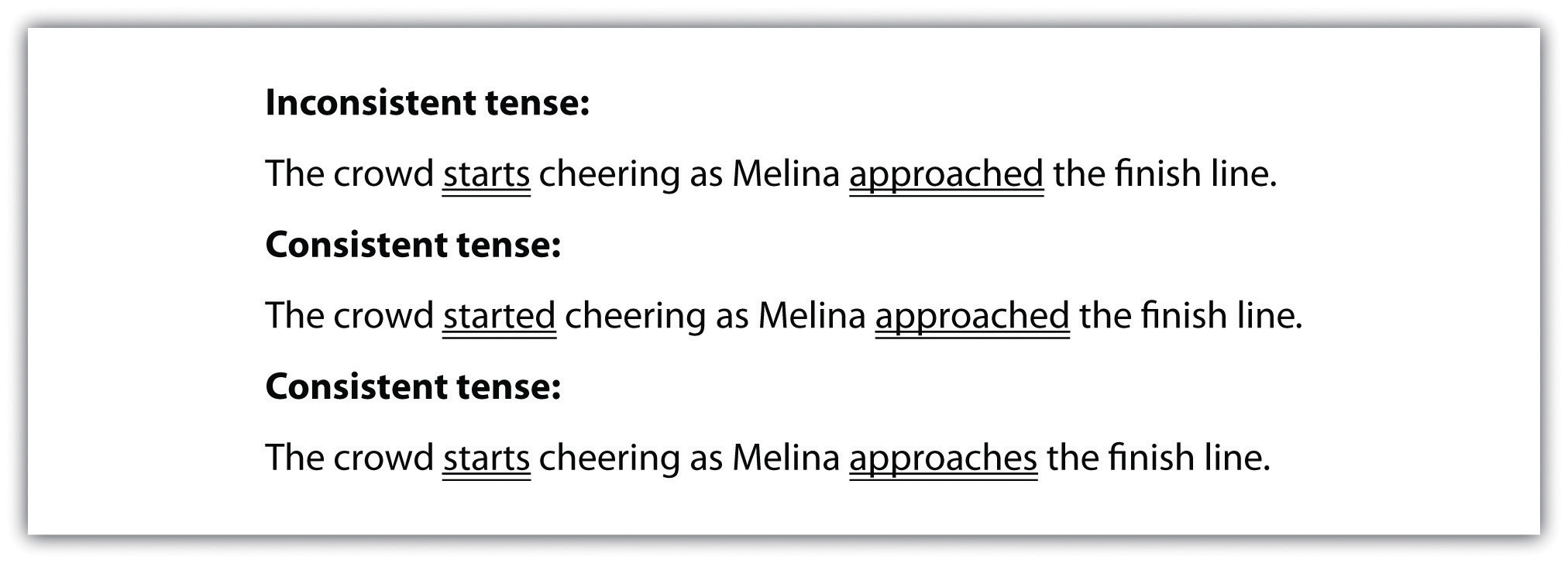 essay tense agreement Simple future tense essay  memorizing tense forms in such constructions will also help you to memorize basic agreement between the subject and predicate in person .