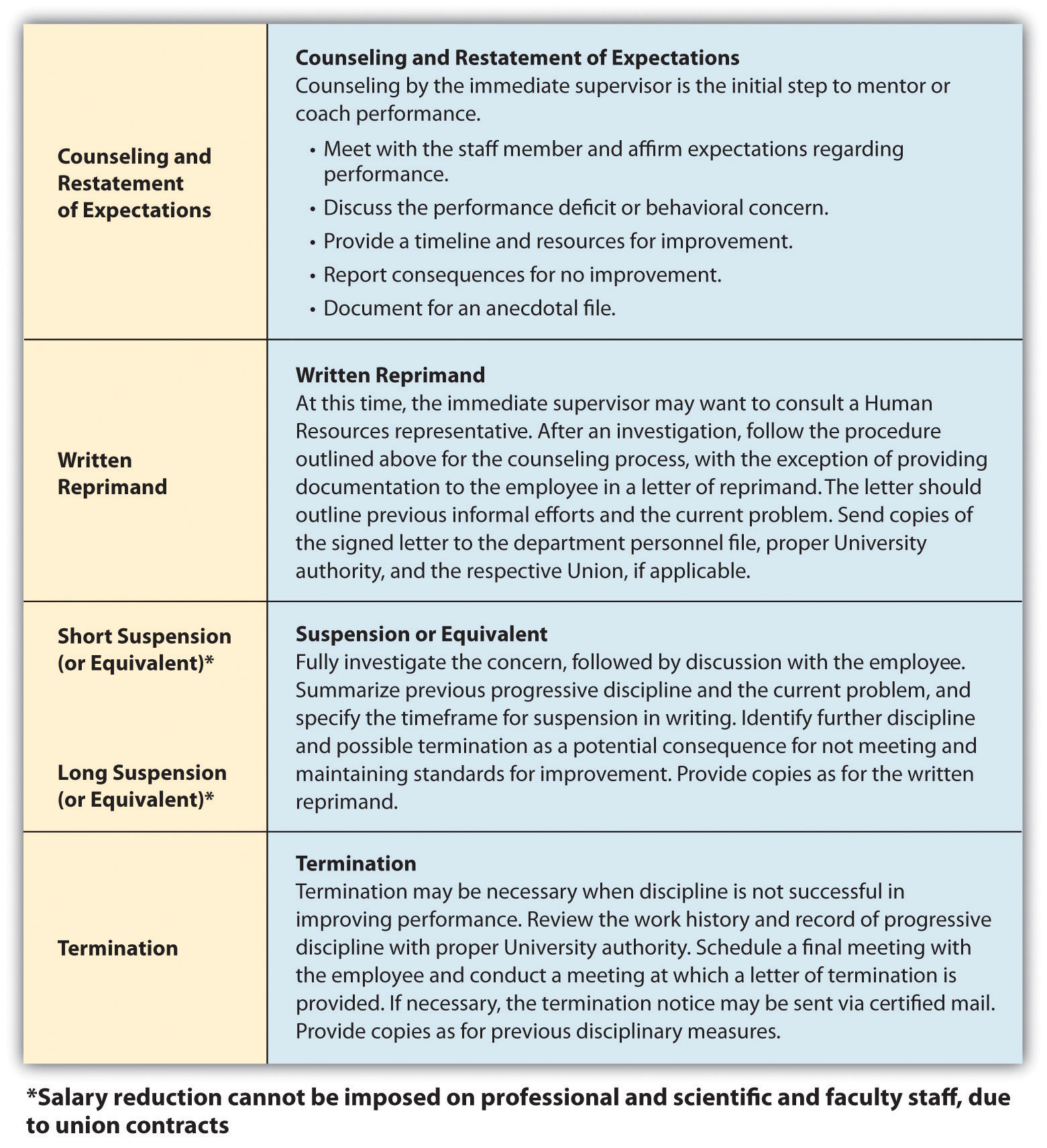 Human Resource Management V1 0 Flatworld