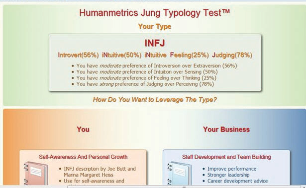 personality test results essay
