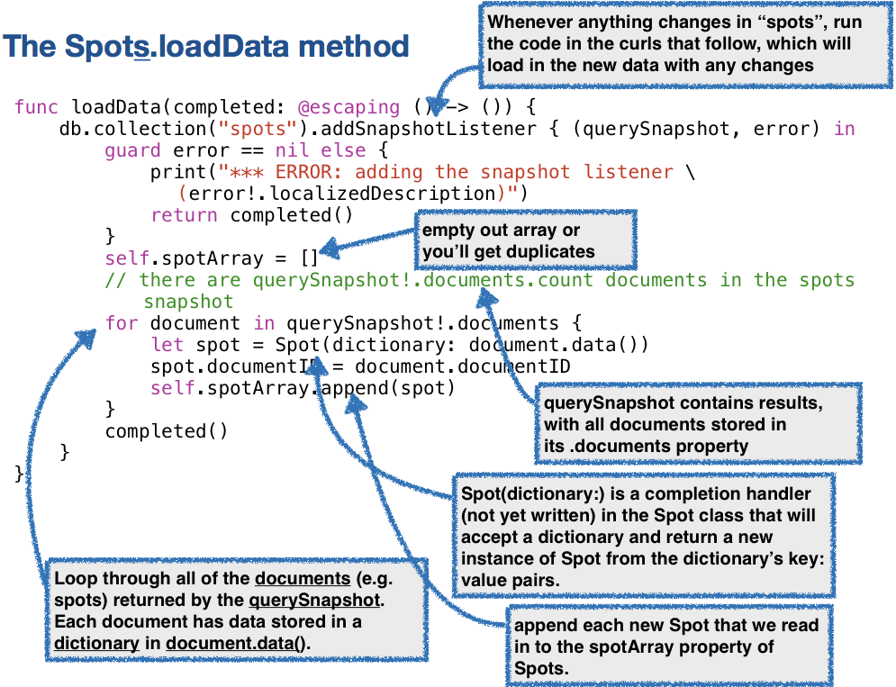 9 6 Loading Cloud Firestore Data: Using a Real-Time Listener to