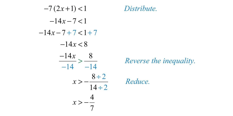 Elementary Algebra 1.0.4 | FlatWorld