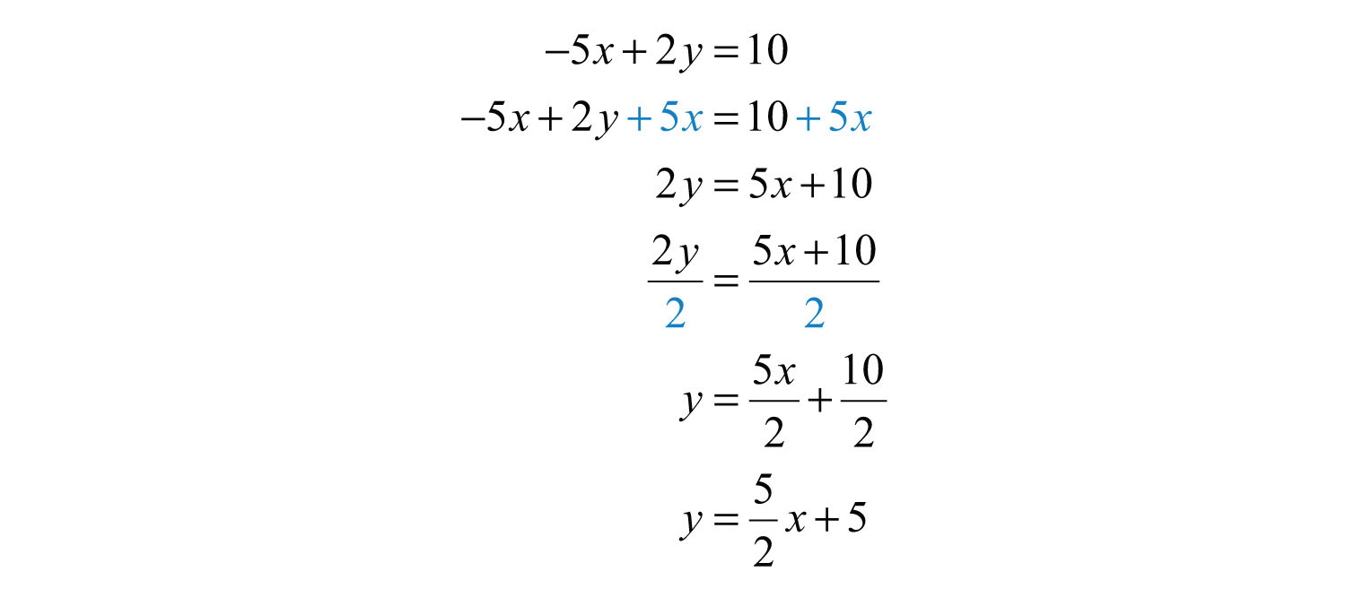 Elementary algebra 10 flatworld remember that you can choose any real number for the independent variable x so choose wisely here since the denominator of the coefficient of the variable falaconquin