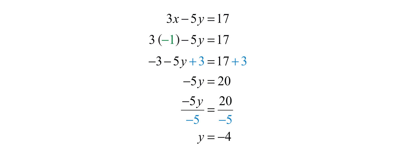 Elementary Algebra 10 – Solving Systems of Equations Substitution Worksheet