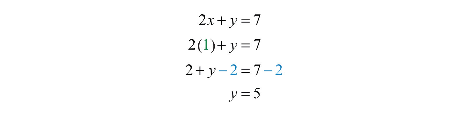 Elementary Algebra 10 – Solving System of Equations by Substitution Worksheet